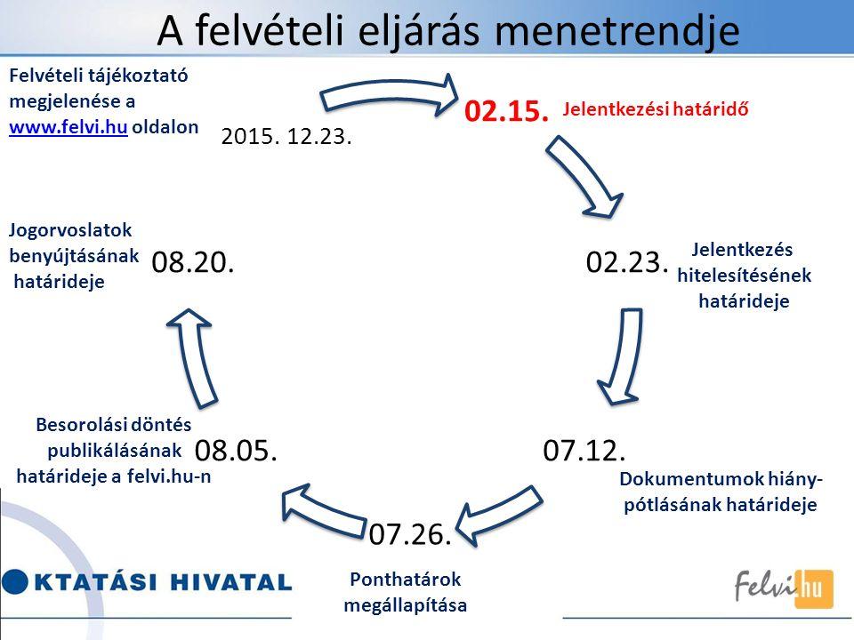 Az eljárás újdonságai - változások – Az alapdíj eltörlésre került - három képzés megjelölésére díjmentesen van lehetőség.