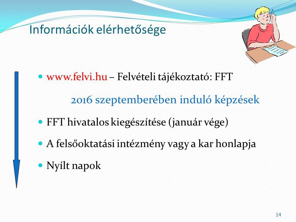 Információk elérhetősége www.felvi.hu – Felvételi tájékoztató: FFT 2016 szeptemberében induló képzések FFT hivatalos kiegészítése (január vége) A felsőoktatási intézmény vagy a kar honlapja Nyílt napok 14