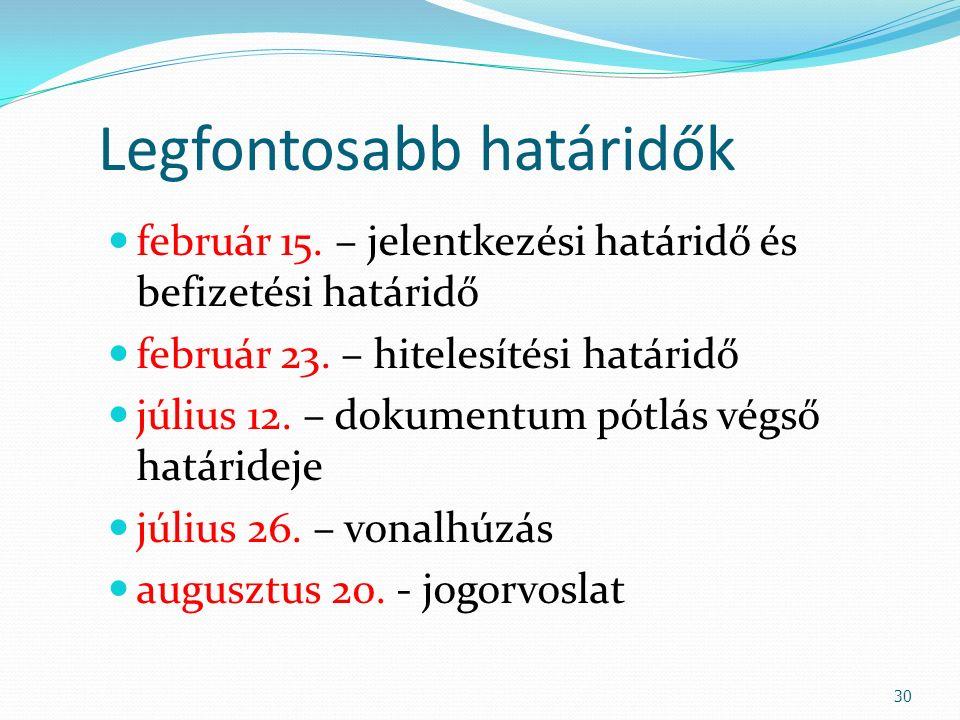 30 Legfontosabb határidők február 15. – jelentkezési határidő és befizetési határidő február 23.
