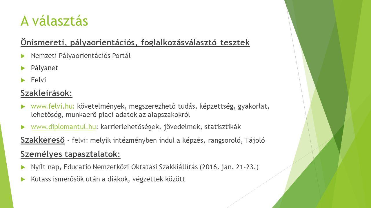 A választás Önismereti, pályaorientációs, foglalkozásválasztó tesztek  Nemzeti Pályaorientációs Portál  Pályanet  Felvi Szakleírások:  www.felvi.hu: követelmények, megszerezhető tudás, képzettség, gyakorlat, lehetőség, munkaerő piaci adatok az alapszakokról  www.diplomantul.hu: karrierlehetőségek, jövedelmek, statisztikák www.diplomantul.hu Szakkereső – felvi: melyik intézményben indul a képzés, rangsoroló, Tájoló Személyes tapasztalatok:  Nyílt nap, Educatio Nemzetközi Oktatási Szakkiállítás (2016.