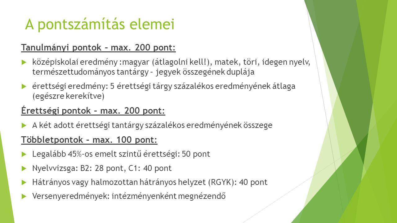 A pontszámítás elemei Tanulmányi pontok – max. 200 pont:  középiskolai eredmény :magyar (átlagolni kell!), matek, töri, idegen nyelv, természettudomá