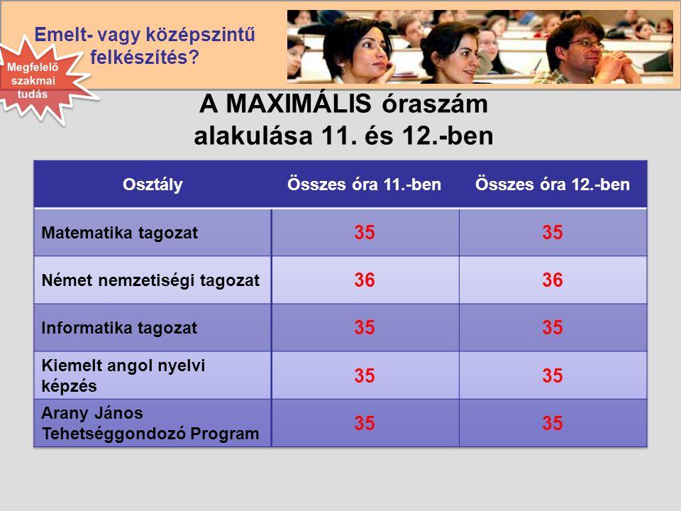 Emelt- vagy középszintű felkészítés. A MAXIMÁLIS óraszám alakulása 11.