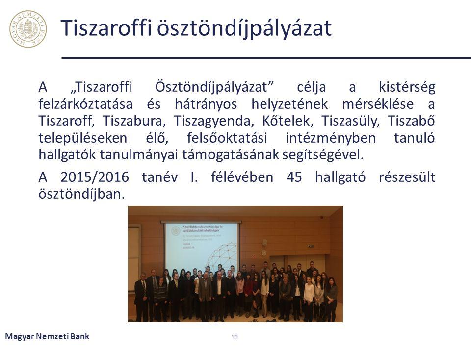 """Tiszaroffi ösztöndíjpályázat A """"Tiszaroffi Ösztöndíjpályázat célja a kistérség felzárkóztatása és hátrányos helyzetének mérséklése a Tiszaroff, Tiszabura, Tiszagyenda, Kőtelek, Tiszasüly, Tiszabő településeken élő, felsőoktatási intézményben tanuló hallgatók tanulmányai támogatásának segítségével."""