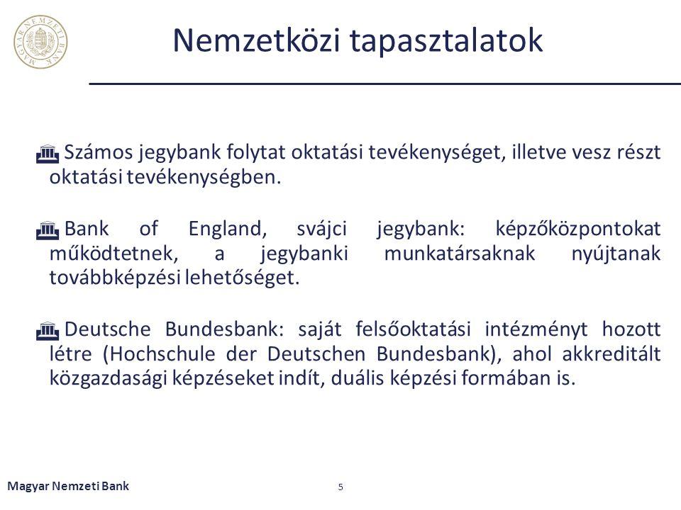 Az MNB részvétele a felsőoktatásban (1.) Saját felsőoktatási intézmény alapítása vs.
