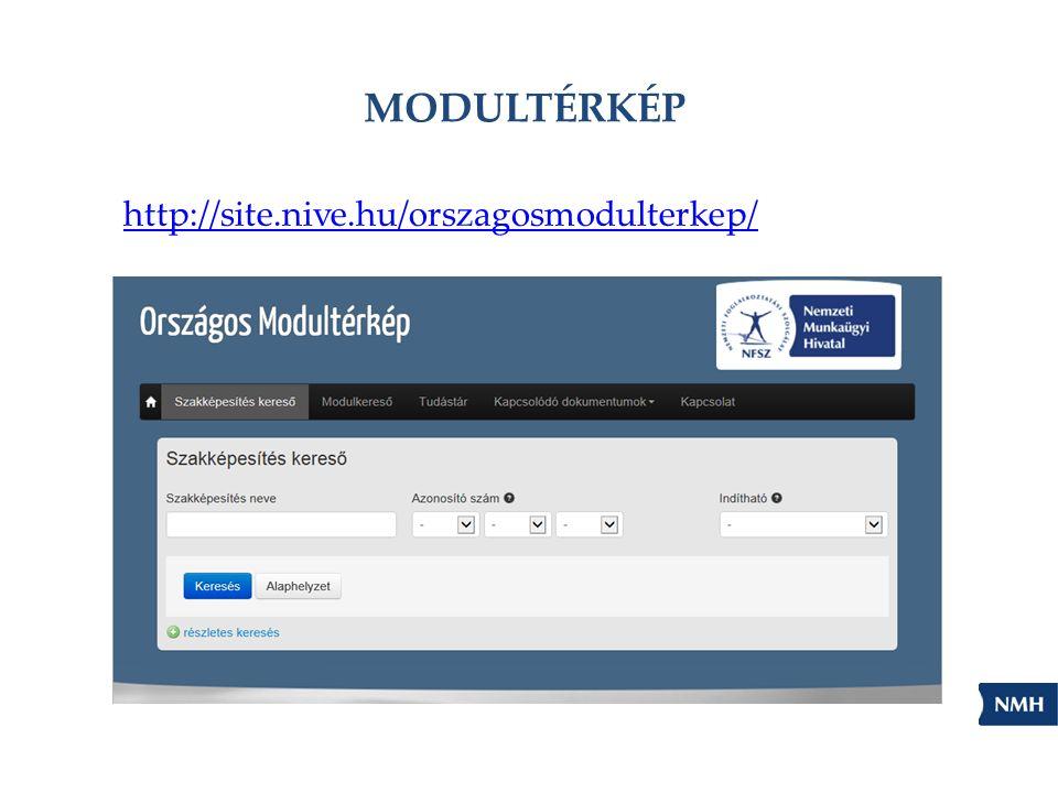 MODULTÉRKÉP http://site.nive.hu/orszagosmodulterkep/
