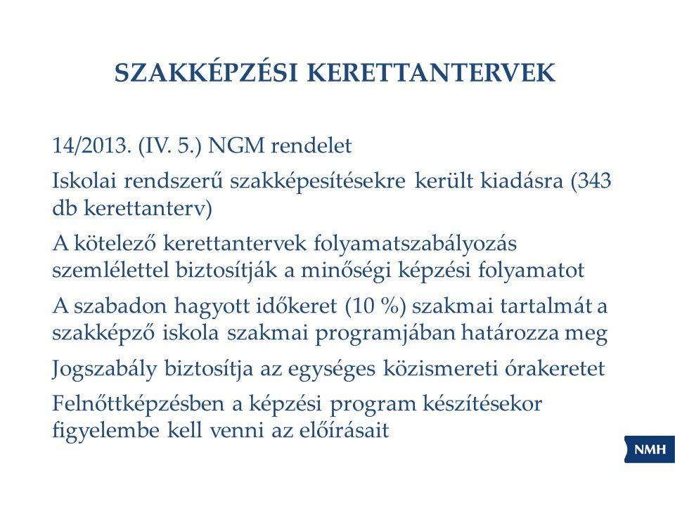 SZAKKÉPZÉSI KERETTANTERVEK 14/2013. (IV. 5.) NGM rendelet Iskolai rendszerű szakképesítésekre került kiadásra (343 db kerettanterv) A kötelező keretta