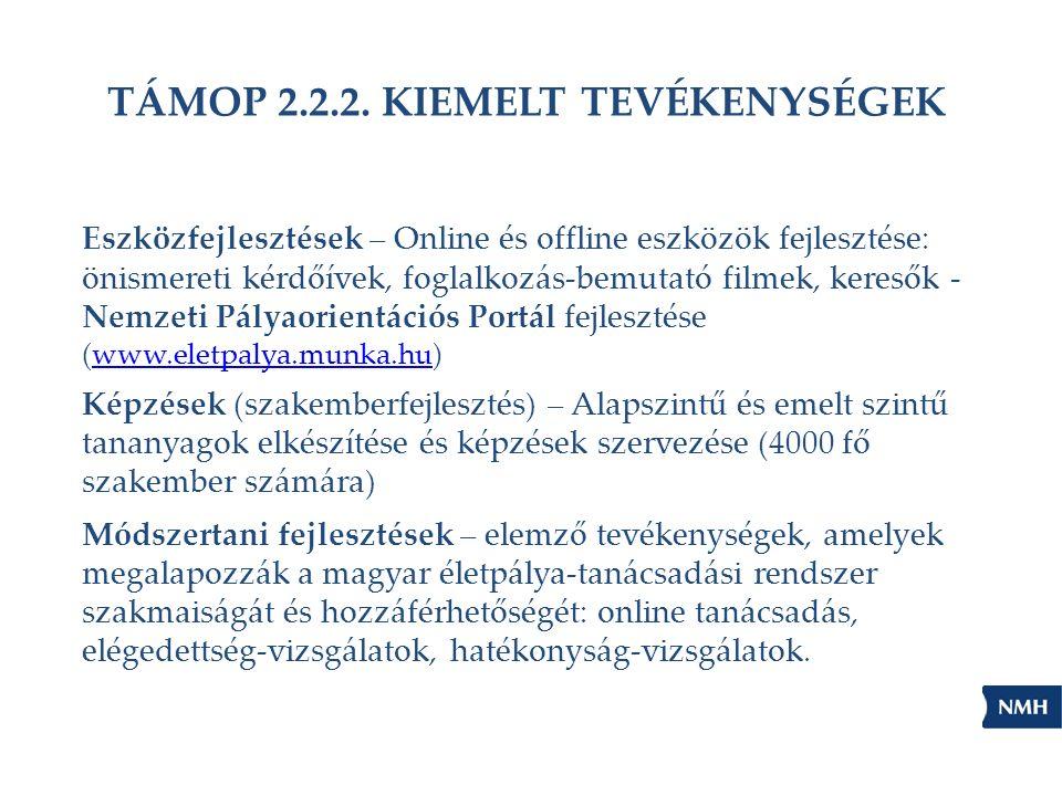 TÁMOP 2.2.2. KIEMELT TEVÉKENYSÉGEK Eszközfejlesztések – Online és offline eszközök fejlesztése: önismereti kérdőívek, foglalkozás-bemutató filmek, ker