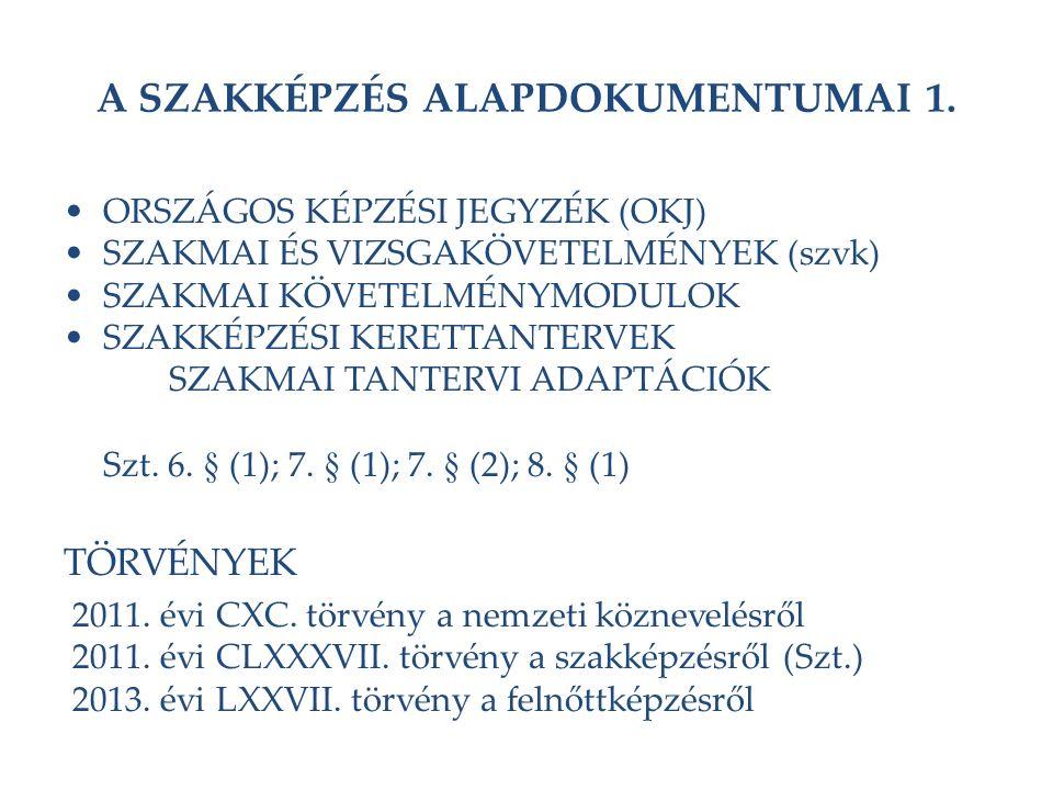 A SZAKKÉPZÉS ALAPDOKUMENTUMAI 1.