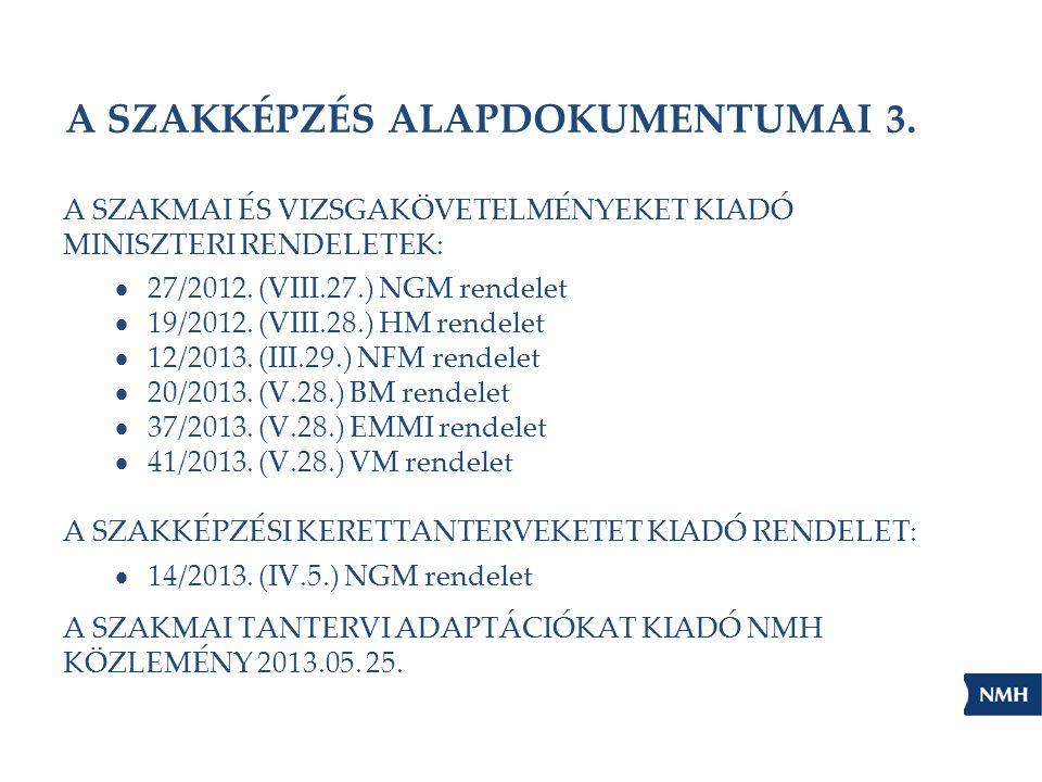 A SZAKKÉPZÉS ALAPDOKUMENTUMAI 3.