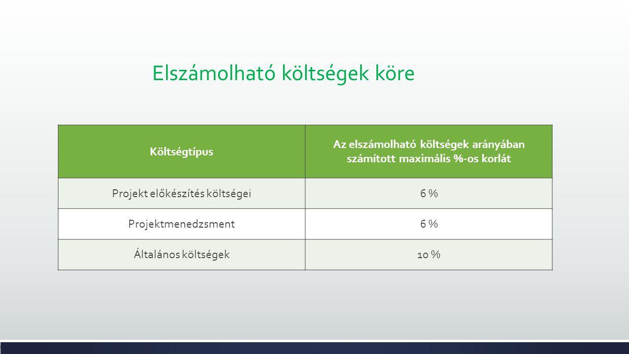 Elszámolható költségek köre Költségtípus Az elszámolható költségek arányában számított maximális %-os korlát Projekt előkészítés költségei6 % Projektmenedzsment6 % Általános költségek10 %