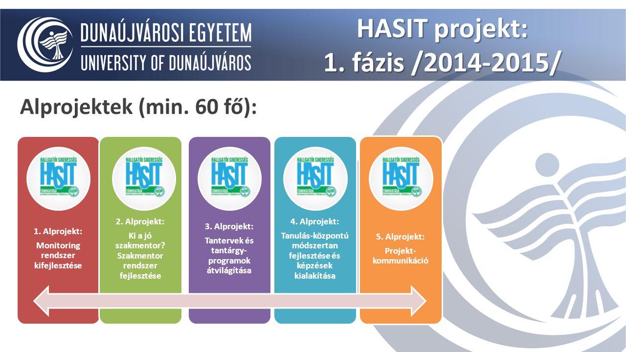 Alprojektek (min. 60 fő): HASIT projekt: 1. fázis /2014-2015/ 1. Alprojekt: Monitoring rendszer kifejlesztése 2. Alprojekt: Ki a jó szakmentor? Szakme