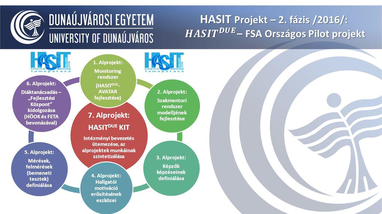 7. Alprojekt: HASIT DUE KIT Intézményi bevezetés ütemezése, az alprojektek munkáinak szintetizálása 1. Alprojekt: Monitoring rendszer (HASIT DUE - AVA