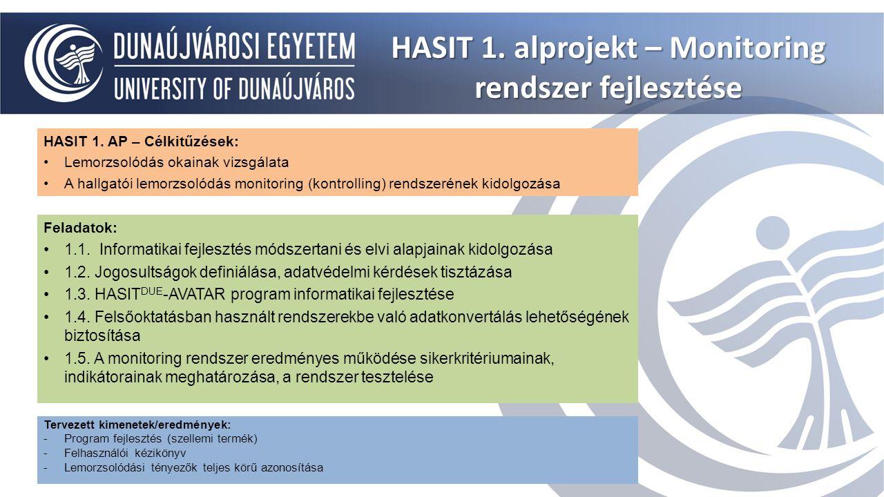 HASIT 1. alprojekt – Monitoring rendszer fejlesztése HASIT 1. AP – Célkitűzések: Lemorzsolódás okainak vizsgálata A hallgatói lemorzsolódás monitoring