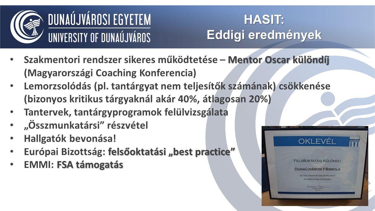 HASIT: Eddigi eredmények Mentor Oscar különdíj Szakmentori rendszer sikeres működtetése – Mentor Oscar különdíj (Magyarországi Coaching Konferencia) Lemorzsolódás (pl.