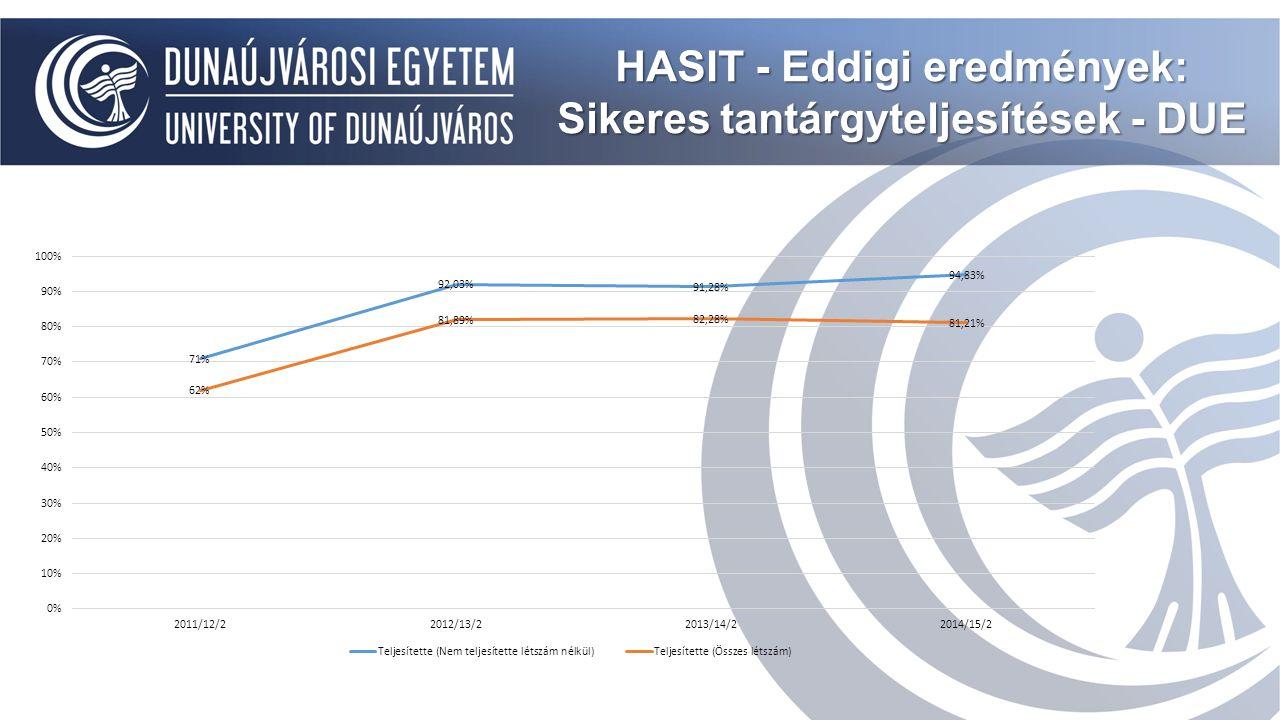 HASIT - Eddigi eredmények: Sikeres tantárgyteljesítések - DUE