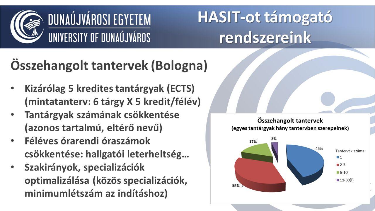 Alprojektek (min.60 fő): HASIT projekt: 1. fázis /2014-2015/ 1.