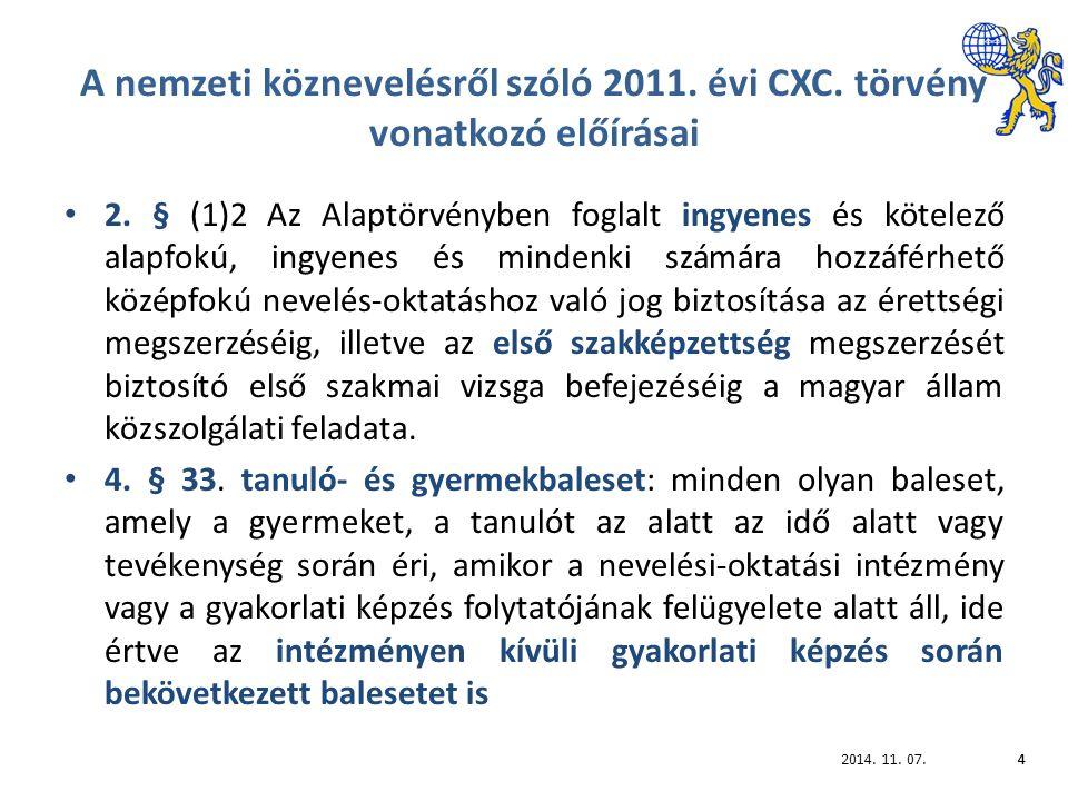 2014.11. 07.95 A gyakorlati képzőhelyek felügyelete, ellenőrzése (12-19.
