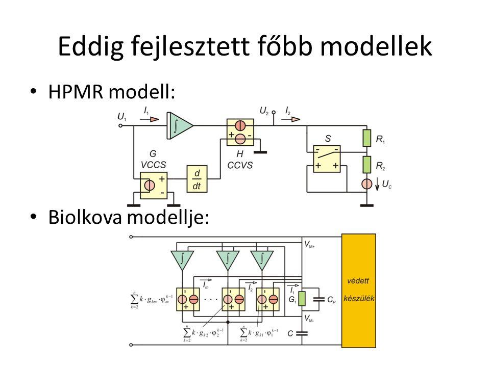 Eddig fejlesztett főbb modellek HPMR modell: Biolkova modellje: