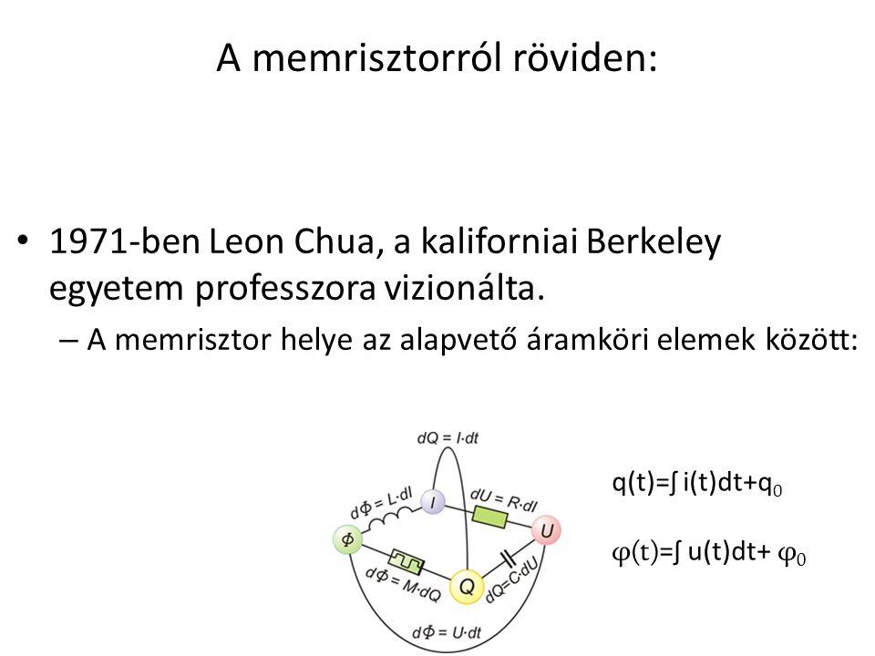 A memrisztorról röviden: 1971-ben Leon Chua, a kaliforniai Berkeley egyetem professzora vizionálta.