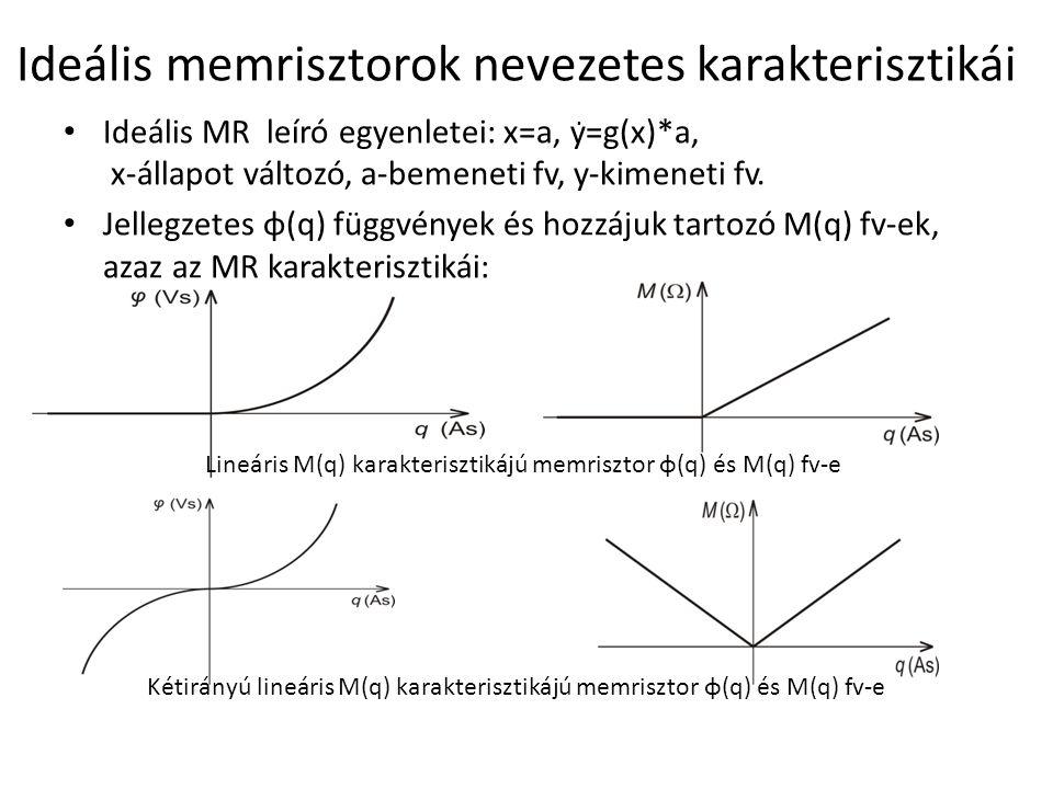 Ideális MR leíró egyenletei: x=a, y=g(x)*a, x-állapot változó, a-bemeneti fv, y-kimeneti fv.
