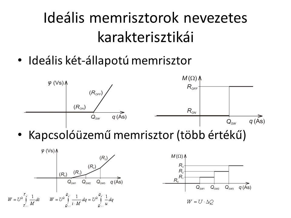Ideális két-állapotú memrisztor Kapcsolóüzemű memrisztor (több értékű) Ideális memrisztorok nevezetes karakterisztikái