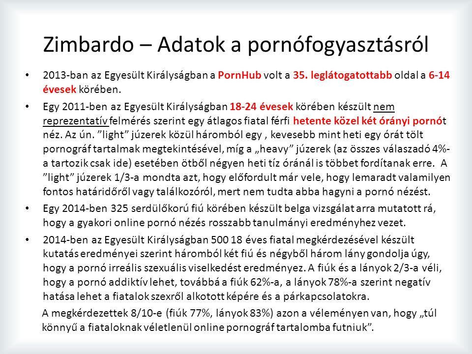 Zimbardo – Adatok a pornófogyasztásról 2013-ban az Egyesült Királyságban a PornHub volt a 35.