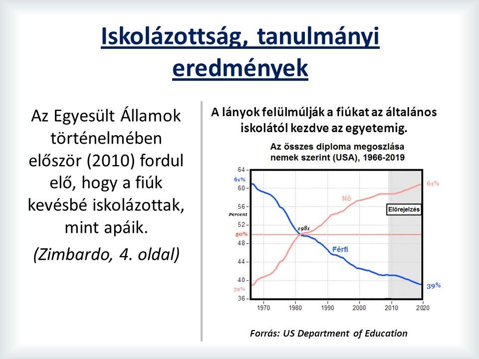 A felsőfokú alap- és mesterképzésben részt vevő hallgatók nemek szerinti megoszlása képzési terület szerint Magyarországon, 2008