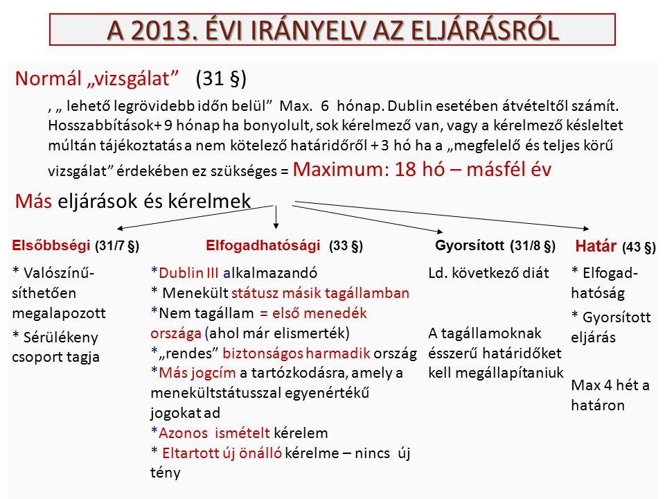 """A 2013. ÉVI IRÁNYELV AZ ELJÁRÁSRÓL Normál """"vizsgálat"""" (31 §), """" lehető legrövidebb időn belül"""" Max. 6 hónap. Dublin esetében átvételtől számít. Hossza"""