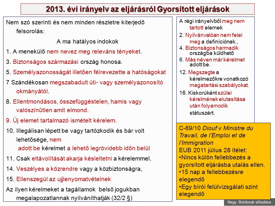 Nagy Boldizsár előadása 2013. évi irányelv az eljárásról Gyorsított eljárások Nem szó szerinti és nem minden részletre kiterjedő felsorolás: A ma hatá