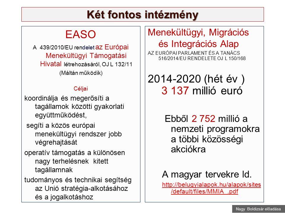 Nagy Boldizsár előadása EASO A 439/2010/EU rendelet az Európai Menekültügyi Támogatási Hivatal létrehozásáról, OJ L 132/11 (Máltán működik) Céljai koo