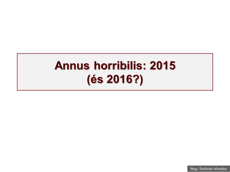 Nagy Boldizsár előadása Annus horribilis: 2015 (és 2016 )