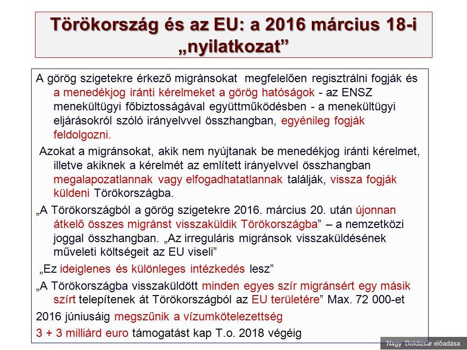 """Nagy Boldizsár előadása Törökország és az EU: a 2016 március 18-i """"nyilatkozat A görög szigetekre érkező migránsokat megfelelően regisztrálni fogják és a menedékjog iránti kérelmeket a görög hatóságok - az ENSZ menekültügyi főbiztosságával együttműködésben - a menekültügyi eljárásokról szóló irányelvvel összhangban, egyénileg fogják feldolgozni."""