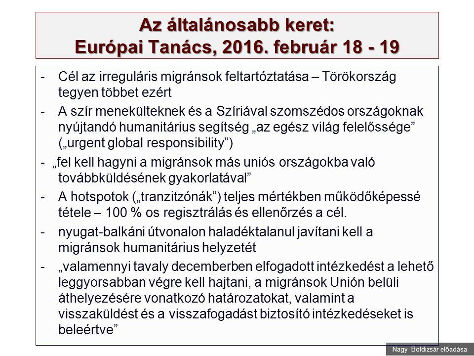 Nagy Boldizsár előadása Az általánosabb keret: Európai Tanács, 2016. február 18 - 19 -Cél az irreguláris migránsok feltartóztatása – Törökország tegye