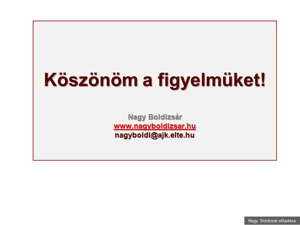 Nagy Boldizsár előadása Köszönöm a figyelmüket! Nagy Boldizsár www.nagyboldizsar.hu nagyboldi@ajk.elte.hu www.nagyboldizsar.hu