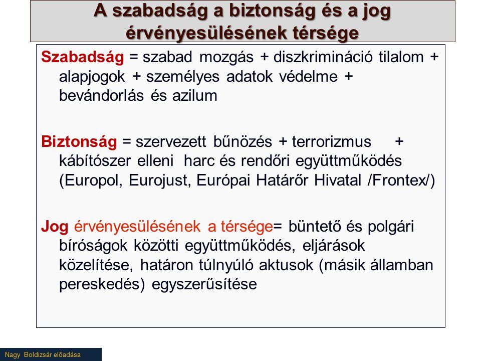 Nagy Boldizsár előadása A szabadság a biztonság és a jog érvényesülésének térsége Szabadság = szabad mozgás + diszkrimináció tilalom + alapjogok + személyes adatok védelme + bevándorlás és azilum Biztonság = szervezett bűnözés + terrorizmus + kábítószer elleni harc és rendőri együttműködés (Europol, Eurojust, Európai Határőr Hivatal /Frontex/) Jog érvényesülésének a térsége= büntető és polgári bíróságok közötti együttműködés, eljárások közelítése, határon túlnyúló aktusok (másik államban pereskedés) egyszerűsítése