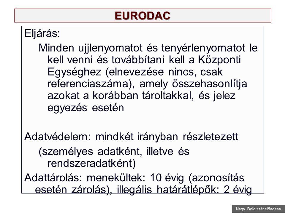 Nagy Boldizsár előadása EURODAC Eljárás: Minden ujjlenyomatot és tenyérlenyomatot le kell venni és továbbítani kell a Központi Egységhez (elnevezése n
