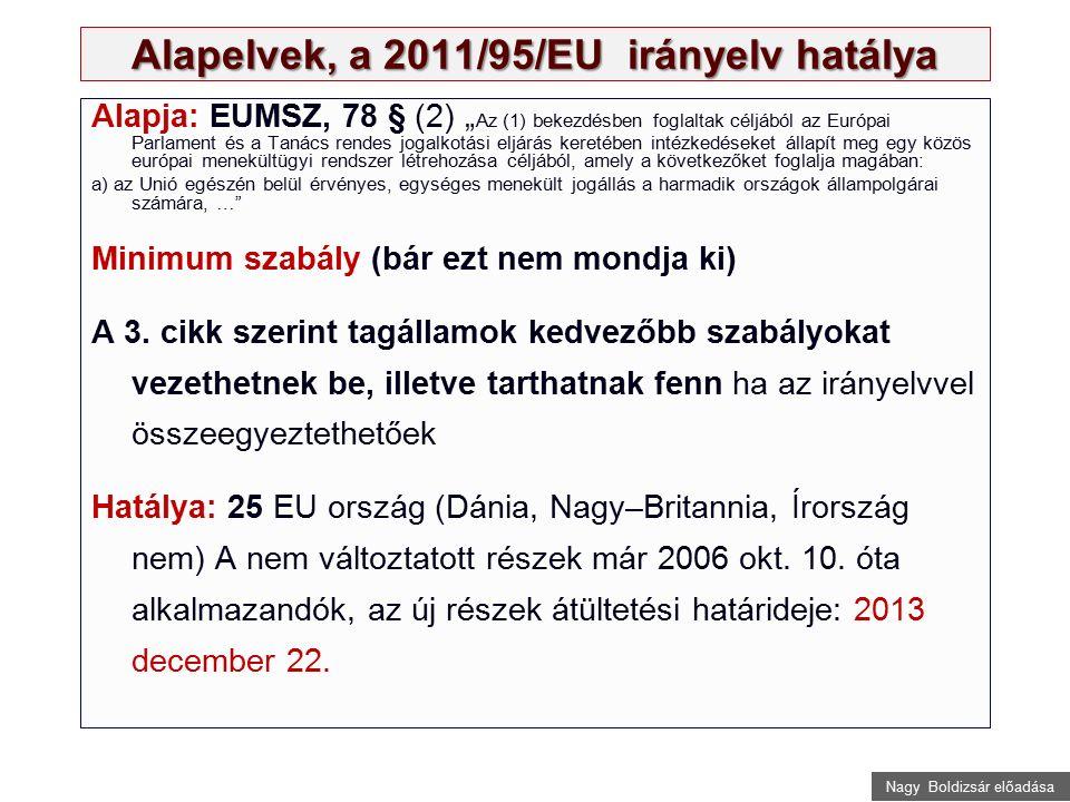 """Nagy Boldizsár előadása Alapelvek, a 2011/95/EU irányelv hatálya Alapja: EUMSZ, 78 § (2) """" Az (1) bekezdésben foglaltak céljából az Európai Parlament"""