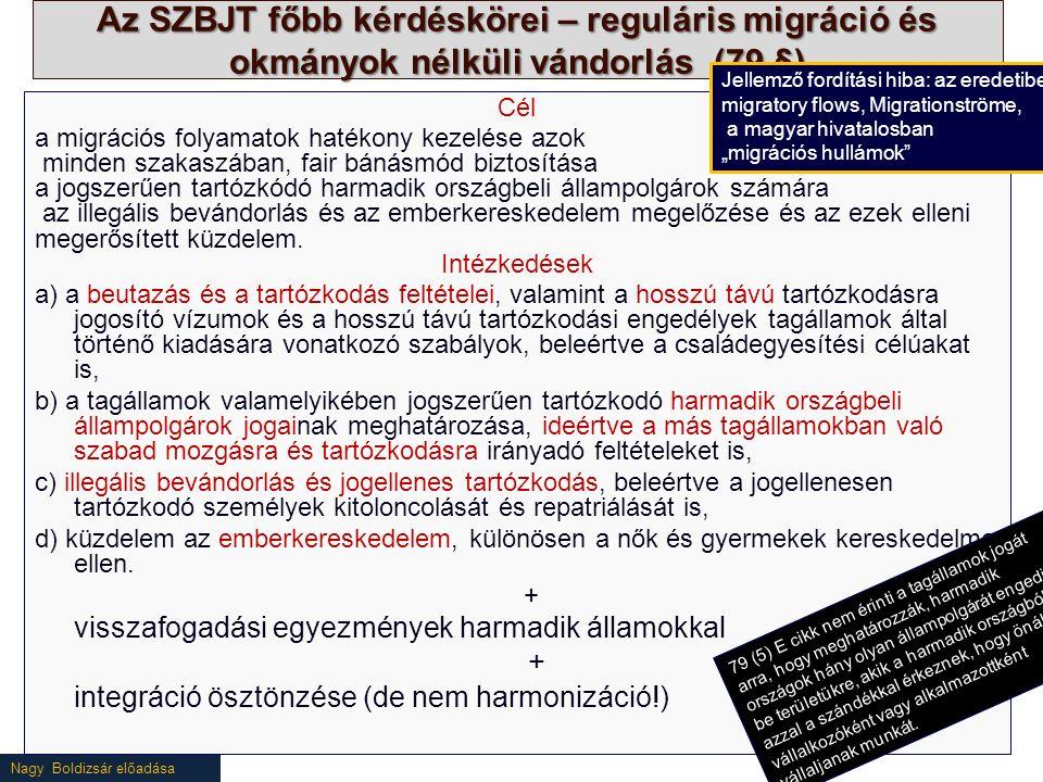 Nagy Boldizsár előadása Az SZBJT főbb kérdéskörei – reguláris migráció és okmányok nélküli vándorlás (79.§) Cél a migrációs folyamatok hatékony kezelése azok minden szakaszában, fair bánásmód biztosítása a jogszerűen tartózkódó harmadik országbeli állampolgárok számára az illegális bevándorlás és az emberkereskedelem megelőzése és az ezek elleni megerősített küzdelem.