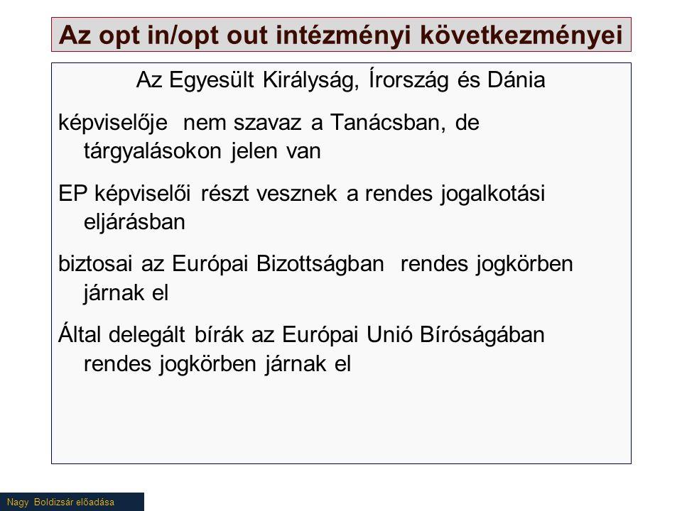Nagy Boldizsár előadása Az opt in/opt out intézményi következményei Az Egyesült Királyság, Írország és Dánia képviselője nem szavaz a Tanácsban, de tárgyalásokon jelen van EP képviselői részt vesznek a rendes jogalkotási eljárásban biztosai az Európai Bizottságban rendes jogkörben járnak el Által delegált bírák az Európai Unió Bíróságában rendes jogkörben járnak el