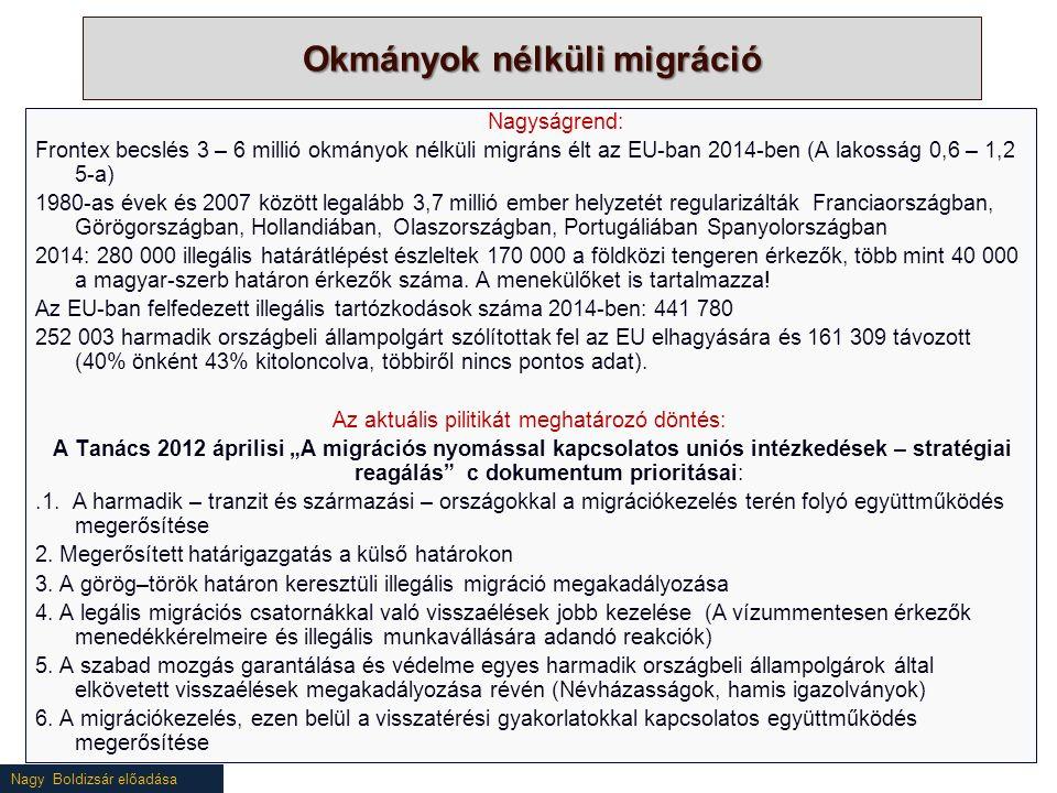 Nagy Boldizsár előadása Okmányok nélküli migráció Nagyságrend: Frontex becslés 3 – 6 millió okmányok nélküli migráns élt az EU-ban 2014-ben (A lakosság 0,6 – 1,2 5-a) 1980-as évek és 2007 között legalább 3,7 millió ember helyzetét regularizálták Franciaországban, Görögországban, Hollandiában, Olaszországban, Portugáliában Spanyolországban 2014: 280 000 illegális határátlépést észleltek 170 000 a földközi tengeren érkezők, több mint 40 000 a magyar-szerb határon érkezők száma.
