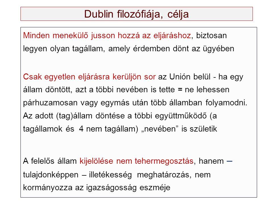 Dublin filozófiája, célja Minden menekülő jusson hozzá az eljáráshoz, biztosan legyen olyan tagállam, amely érdemben dönt az ügyében Csak egyetlen eljárásra kerüljön sor az Unión belül - ha egy állam döntött, azt a többi nevében is tette = ne lehessen párhuzamosan vagy egymás után több államban folyamodni.