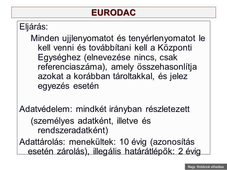 Nagy Boldizsár előadása EURODAC Eljárás: Minden ujjlenyomatot és tenyérlenyomatot le kell venni és továbbítani kell a Központi Egységhez (elnevezése nincs, csak referenciaszáma), amely összehasonlítja azokat a korábban tároltakkal, és jelez egyezés esetén Adatvédelem: mindkét irányban részletezett (személyes adatként, illetve és rendszeradatként) Adattárolás: menekültek: 10 évig (azonosítás esetén zárolás), illegális határátlépők: 2 évig