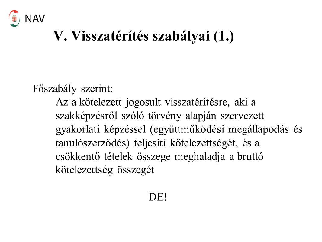 V. Visszatérítés szabályai (1.) Főszabály szerint: Az a kötelezett jogosult visszatérítésre, aki a szakképzésről szóló törvény alapján szervezett gyak