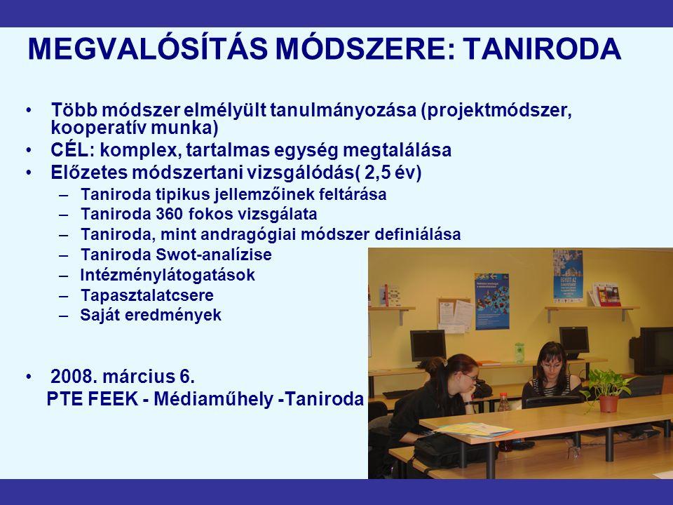 MEGVALÓSÍTÁS MÓDSZERE: TANIRODA Több módszer elmélyült tanulmányozása (projektmódszer, kooperatív munka) CÉL: komplex, tartalmas egység megtalálása Előzetes módszertani vizsgálódás( 2,5 év) –Taniroda tipikus jellemzőinek feltárása –Taniroda 360 fokos vizsgálata –Taniroda, mint andragógiai módszer definiálása –Taniroda Swot-analízise –Intézménylátogatások –Tapasztalatcsere –Saját eredmények 2008.