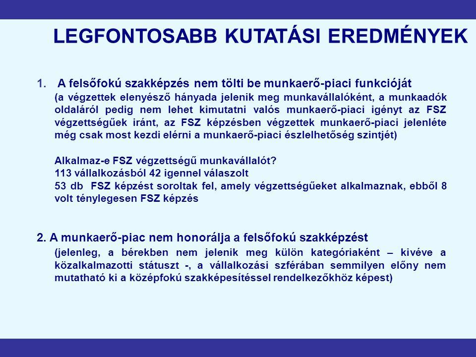 LEGFONTOSABB KUTATÁSI EREDMÉNYEK 1.