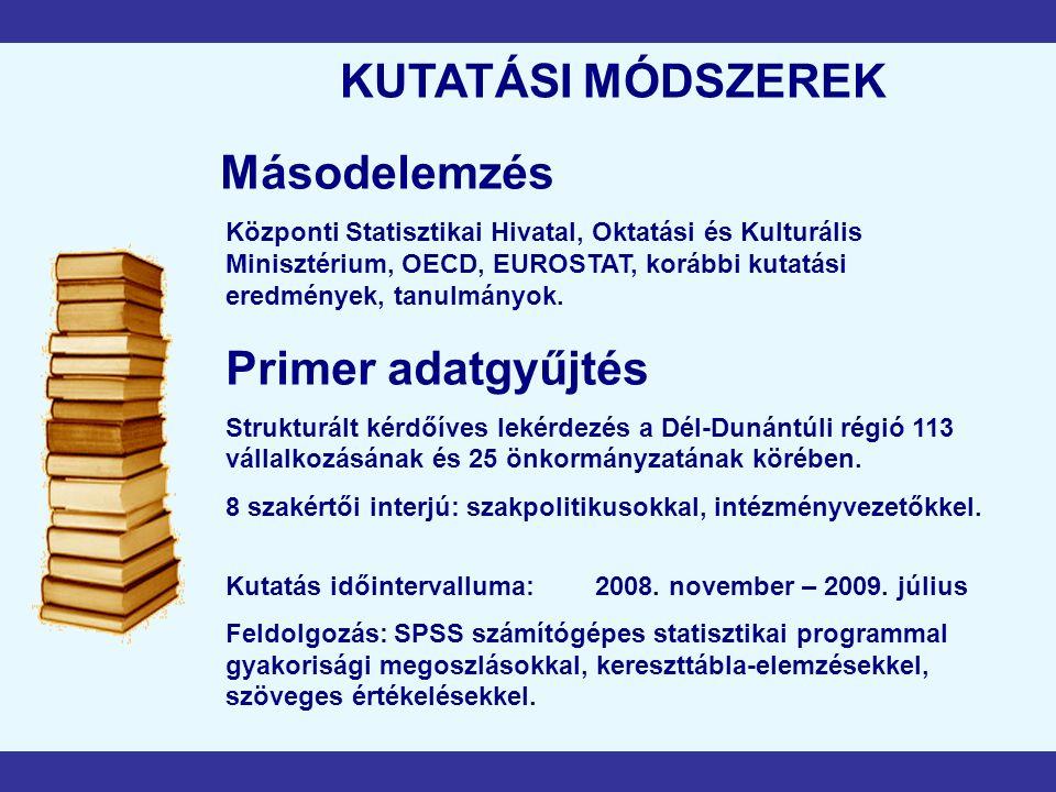 KUTATÁSI MÓDSZEREK Másodelemzés Központi Statisztikai Hivatal, Oktatási és Kulturális Minisztérium, OECD, EUROSTAT, korábbi kutatási eredmények, tanulmányok.