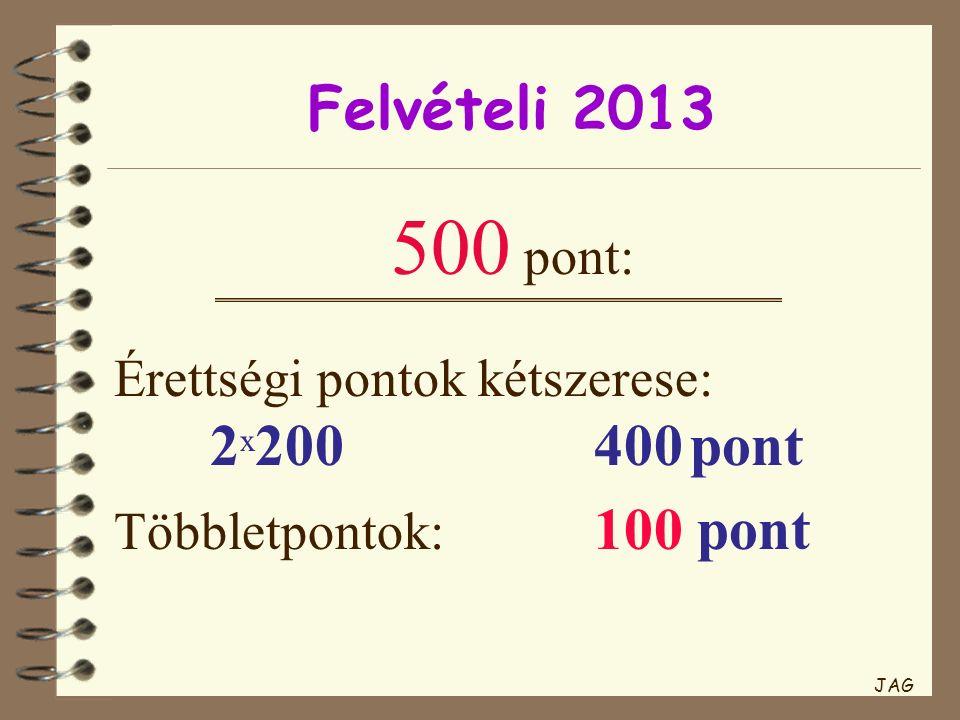 Felvételi 2013 500 pont: Érettségi pontok kétszerese: 2 x 200 400pont Többletpontok: 100 pont JAG