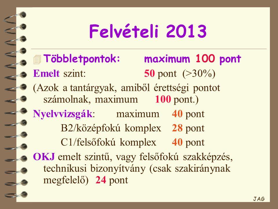 Felvételi 2013 4 Többletpontok:maximum 100 pont Emelt szint:50 pont (>30%) (Azok a tantárgyak, amiből érettségi pontot számolnak, maximum 100 pont.) N