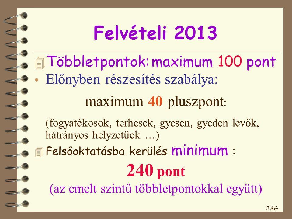 Felvételi 2013 4 Többletpontok:maximum 100 pont · Előnyben részesítés szabálya: maximum 40 pluszpont : (fogyatékosok, terhesek, gyesen, gyeden levők,