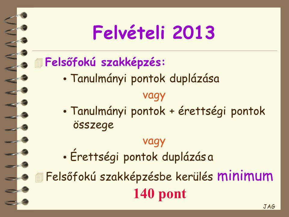 Felvételi 2013 4 Felsőfokú szakképzés:  Tanulmányi pontok duplázása vagy  Tanulmányi pontok + érettségi pontok összege vagy  Érettségi pontok duplá